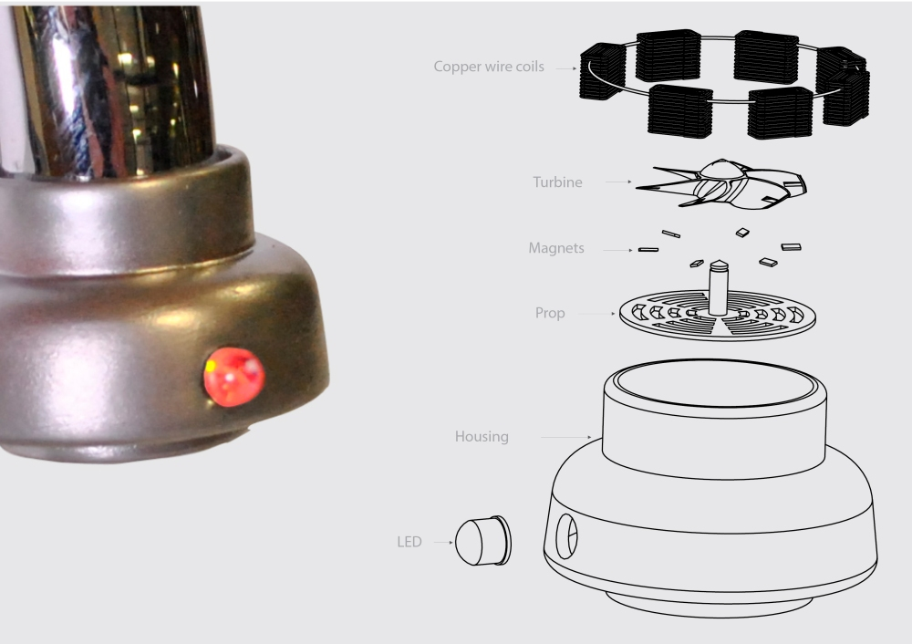 CAD Tap